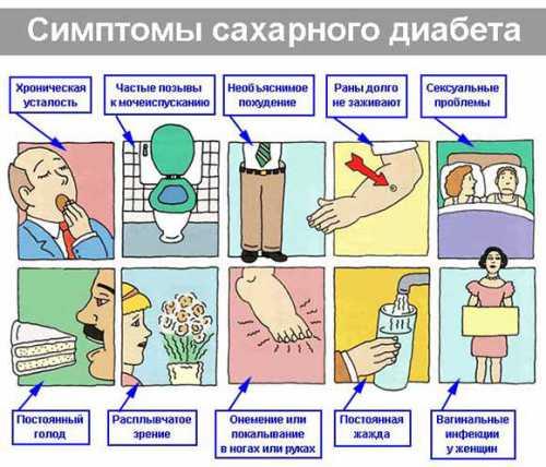 клаустрофобия: причины, симптомы и лечение как избавиться